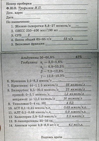 Пример заключение биохимического анализа крови Справка для работы в МО для иностр граждан 9-я Чоботовская аллея